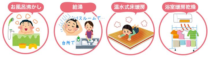 給湯器には様々な機能があります