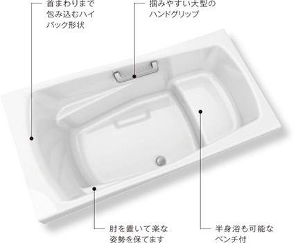 浴槽のカタチ